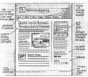 wireframing website prototyping planning